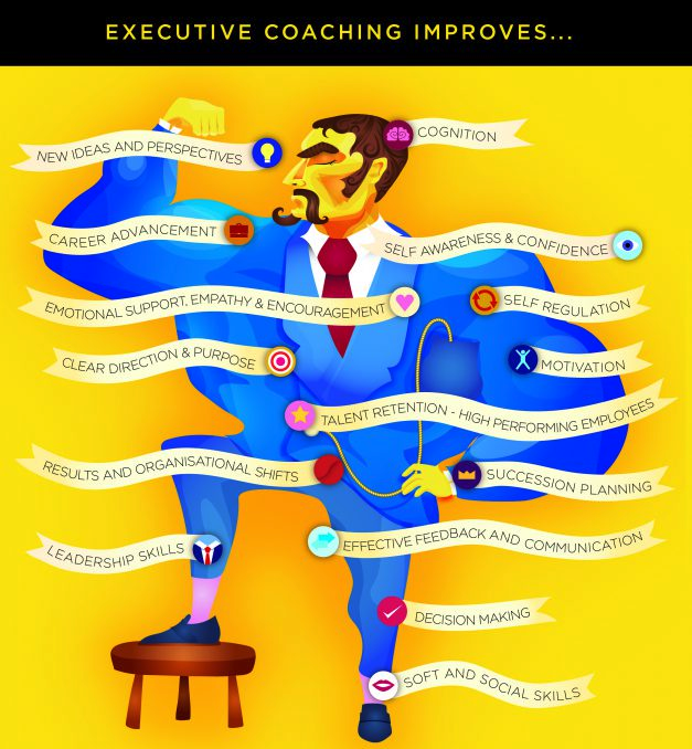 The Real Benefits of Executive Coaching [An Infographic]